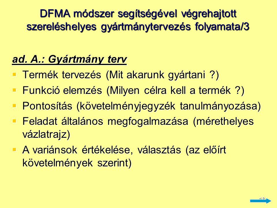 17 DFMA módszer segítségével végrehajtott szereléshelyes gyártmánytervezés folyamata/4 ad.
