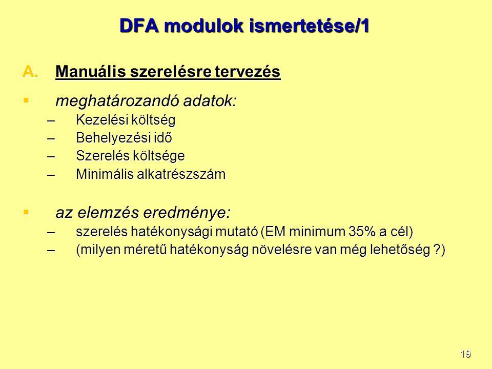 20 DFA modulok ismertetése/2  EM …DFA index,  3 …ideális szerelési idő (Kezelés 1.5 sec, behelyezés 1.5 sec.)  NM …elméleti minimális alkatrészszám  TM …standard adatokból ténylegesen számított szerelési idő