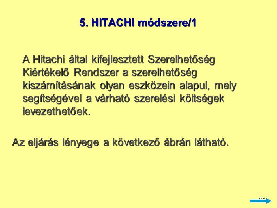 25 5. HITACHI módszere/2