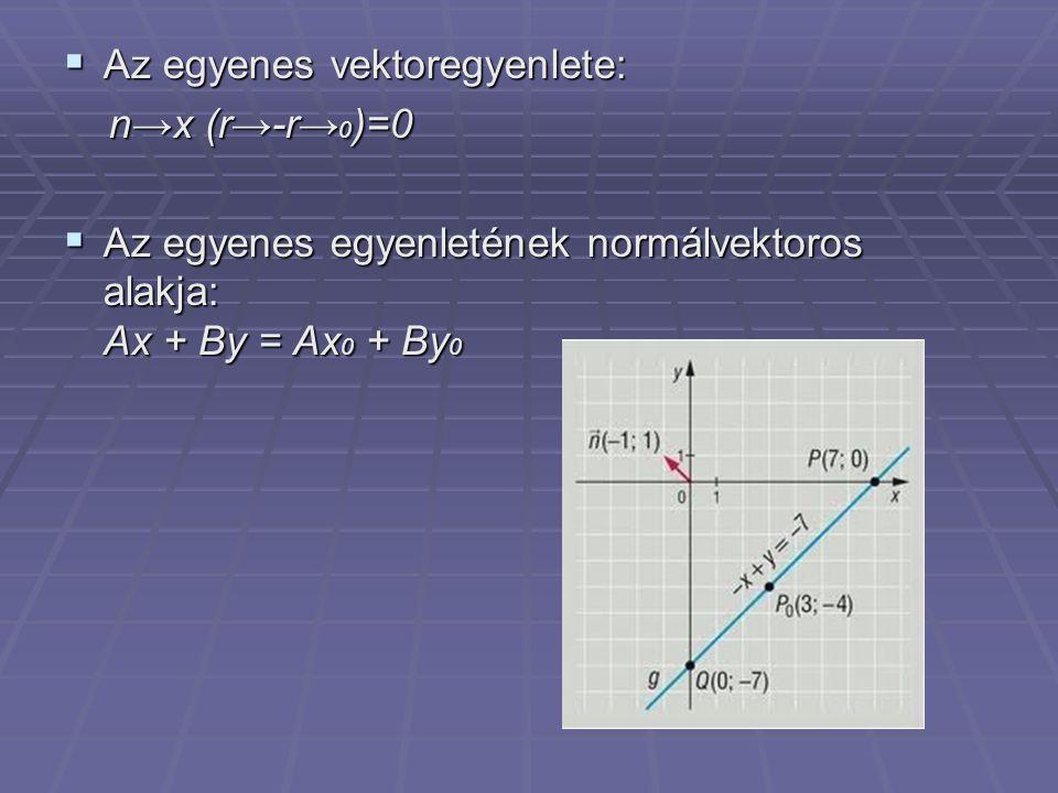 Az egyenes egyenlete II.