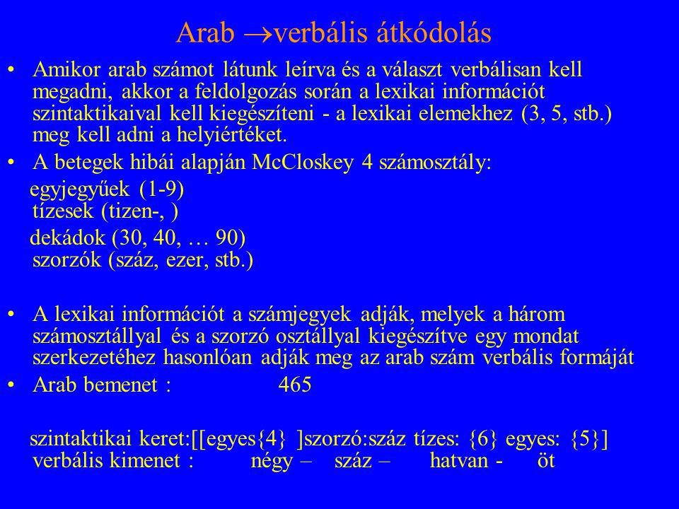 A kalkulációs rendszer számolási műveletek jeleinek (ezt jelölő szavaknak) feldolgozása, pl.