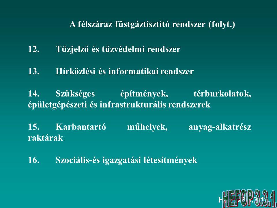 HEFOP 3.3.1. A FÜSTGÁZOK TISZTÍTÁSA www.vert.hu/kornyezet.htm
