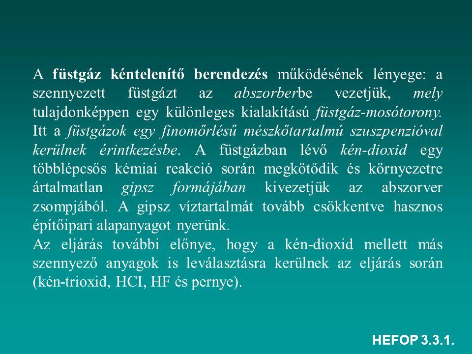 HEFOP 3.3.1. Leggyakoribb nedvesleválasztók típusai