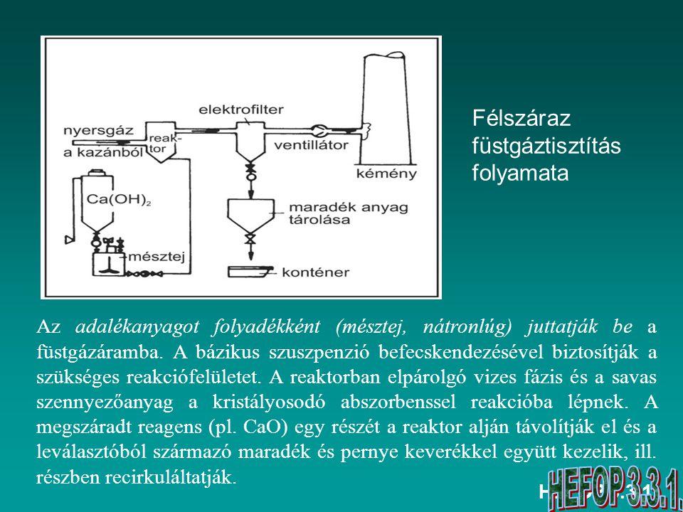 HEFOP 3.3.1.Kétlépcsős füstgázmosás: 1.kétfokozatú mosóegység cseppleválasztókkal; 2.