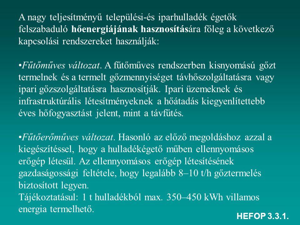 HEFOP 3.3.1.Kondenzációs erőműves változat.
