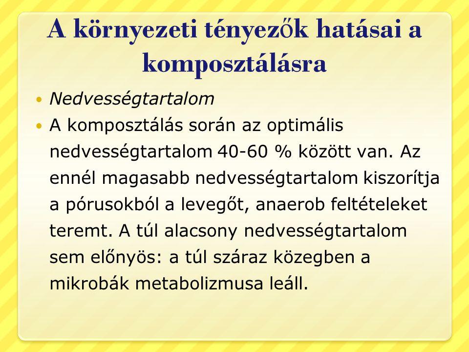 Hőmérséklet A komposztálás során a folyamat beindulásával a mikroorganizmusok hőtermelésének következtében a hőmérséklet a termofil tartományba (45 °C fölé) emelkedik.