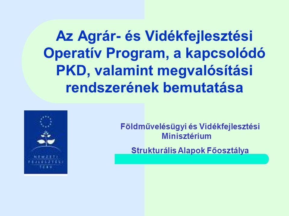 """A SAPARD Program A SAPARD Program célja, szerepe """"Tanuló-program – hasonlóság: – Intézkedések – Programozás – Monitoring, értékelés – Tájékoztatás – Végrehajtás (SAPARD Hivatal – MVH)"""