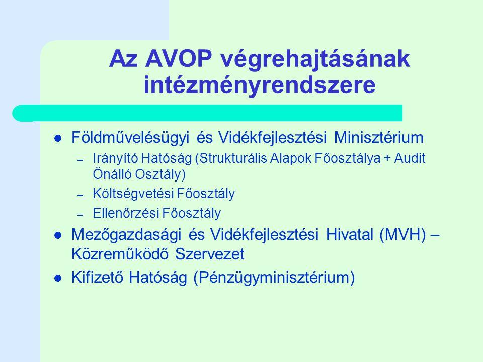 Az AVOP IH feladatai Teljes körű felelősséggel tartozik az AVOP hatékony és szabályszerű végrehajtásáért Olyan rendszer kialakításáról kell gondoskodnia, amely a végrehajtásról megbízható pénzügyi és statisztikai adatokat gyűjt Felel továbbá: – A PKD módosításáért, valamint – Az éves végrehajtási jelentés kidolgozásáért; – Az időközi értékelés megszervezésért; – A közösségi alapelvek követésének biztosításáért; – Tájékoztatásért, a nyilvánosság biztosításáért.