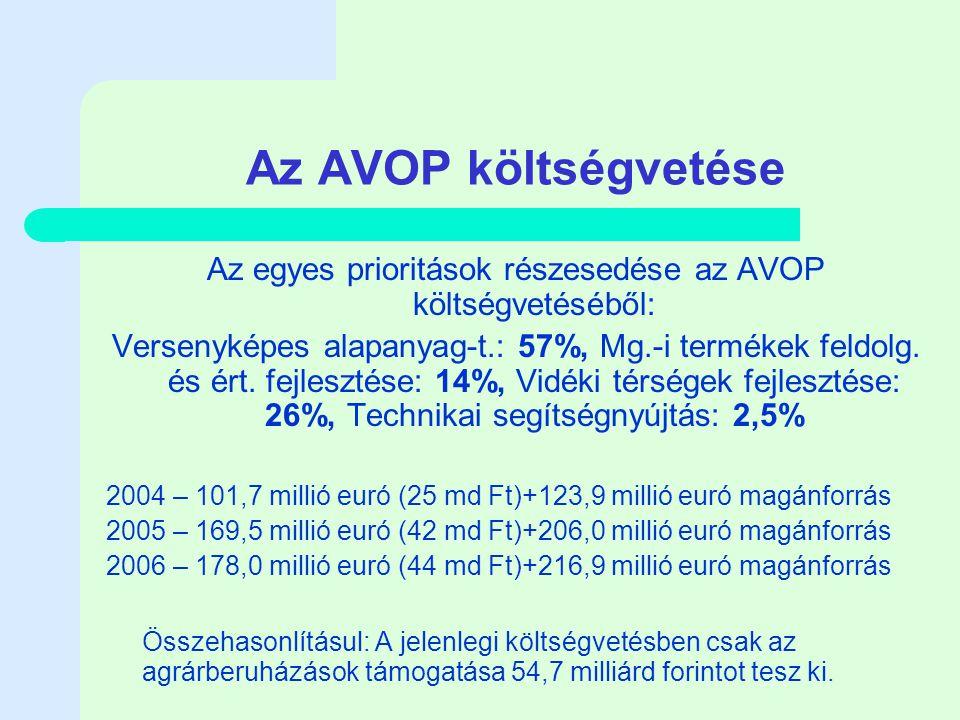 Mérföldkövek, aktualitások PKD társadalmi egyeztetésének vége: 2003.