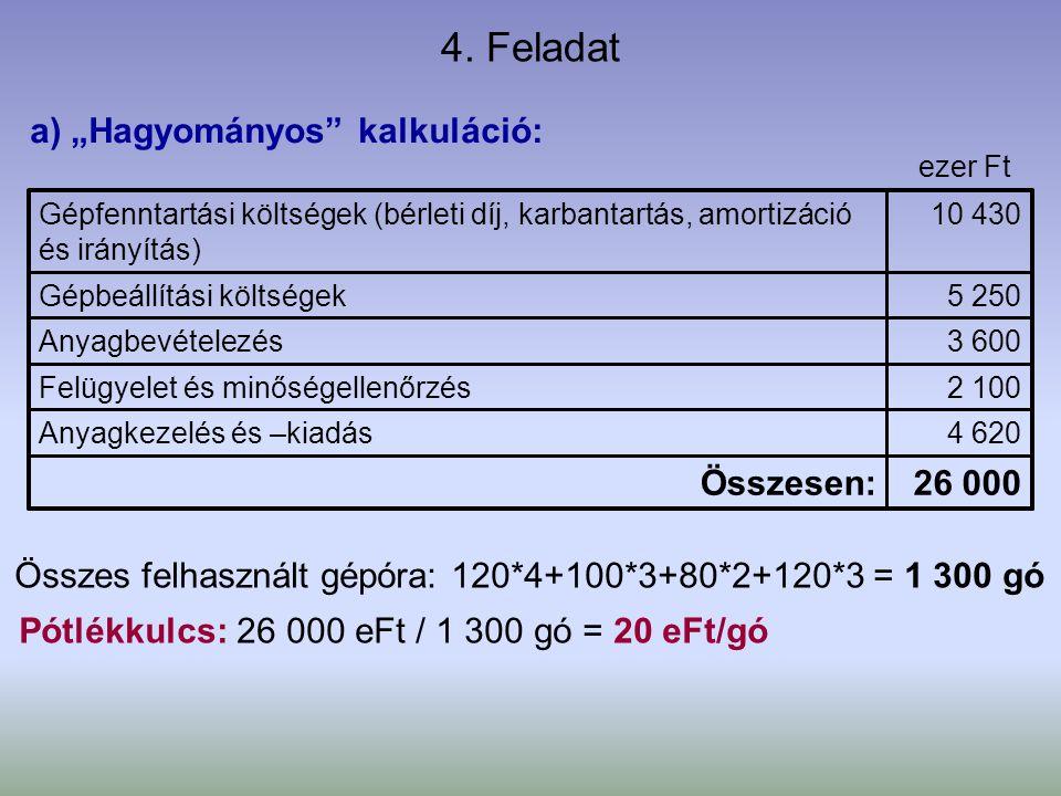 """""""Hagyományos költségszámítás: 16 9206 72013 10017 760 Összes szűkített költség (e Ft): 12080100120Termelt mennyiség (db): 14184131148 Szűkített egyskts (eFt/db) 3*20=602*20=403*20=604*20=80 Felosztott üzemi általános költség (e Ft/db): 3234Felhasznált gépóra (gó/db): 81447168Közvetlen egységkts (eFt/db) 21142128Közvetlen bér (e Ft/db): 60305040Közvetlen anyag (e Ft/db): DCBA"""