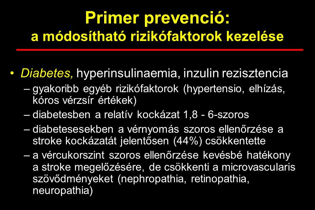 Primer prevenció: a módosítható rizikófaktorok kezelése Hypertensio: –izolált systolés hypertensioban a vérnyomás 20 Hgmm-rel való csökkentése 2 nagy vizsgálatban 36, ill.