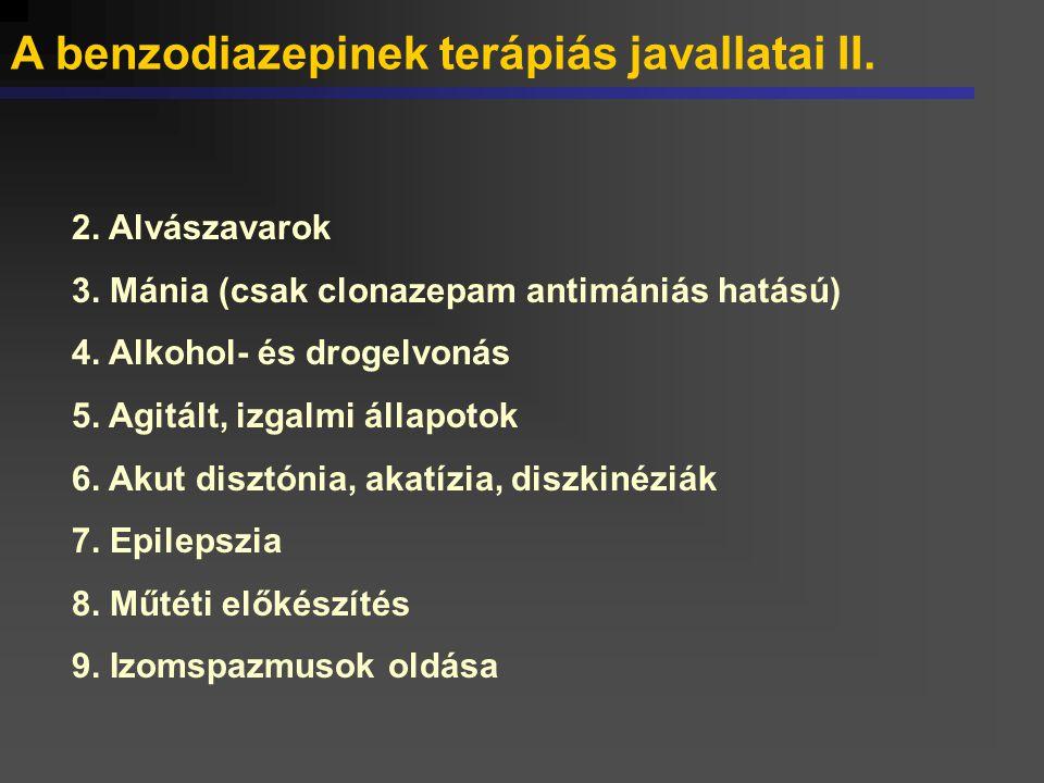 A benzodiazepinek adásának ellenjavallatai Myastenia gravis Alvási apnoé szindróma Krónikus obstruktív légúti betegség Terhesség, szoptatás Súlyos arterioszklerózis