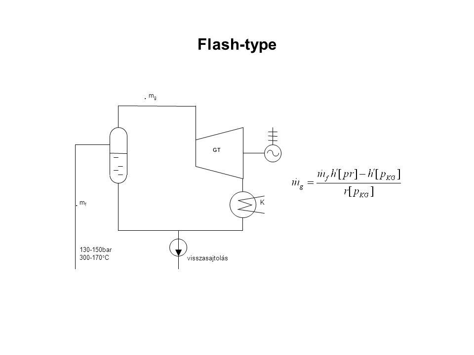 Binary-cycle mfmf visszasajtolás GT. K GF 1 2 munkaközeg : szervesanyag
