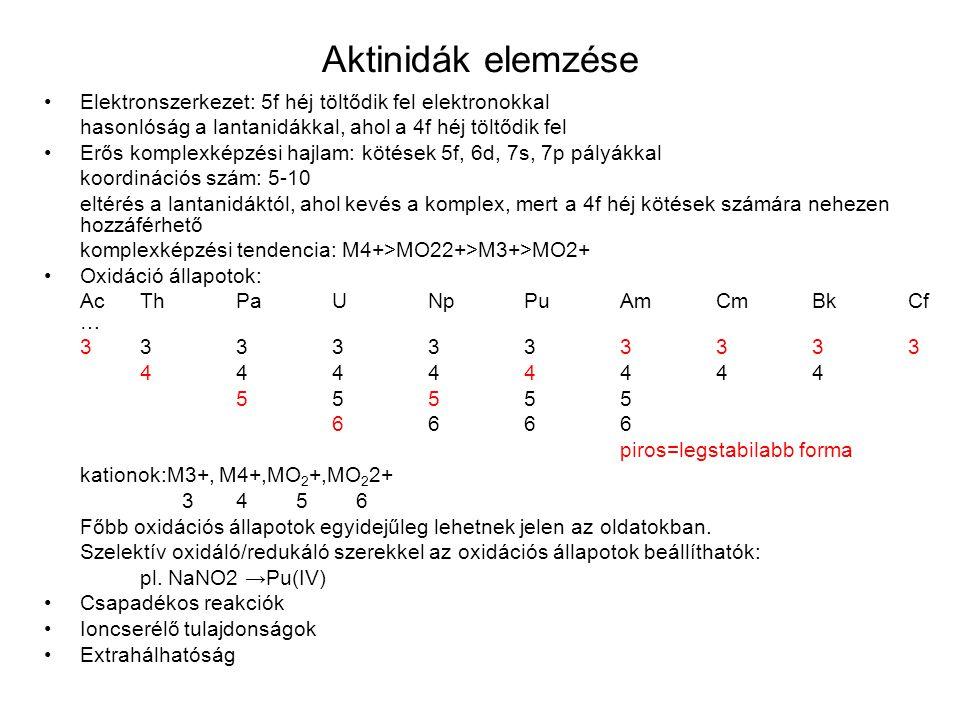 U elemzési eljárásai: UO 2 2+ Méréstechnika: -Αlfaspektrometria: 238U, 235U, 234U -Gammaspektrometria: 235U 238U→234Th→234Pa→234U→ 24 nap, 63 keV -NAA: 238U(n,gamma)239U→239Np 235U(n,f) - Késő neutron detektálás -egyéb: Laser-fluorimetria, AAS, ICP OES, MS (ICP MS) Kémiai elválasztás: -együttlecsapás: pl.