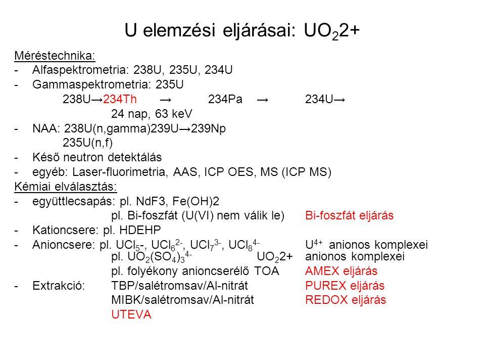 Pu elemzési eljárásai: Pu4+ (PuO 2 2+) Méréstechnika: -Αlfaspektrometria: 239,240Pu, 238Pu -Bétamérés LSC-ben: 241Pu -Gammaspektrometria: csak nagy mennyiségekre, lágy gamma vonalak alapján -NAA: 239Pu(n,f);241Pu(n,f) -egyéb: MS (ICP MS) (AAS, ICP OES) Kémiai elválasztás: -együttlecsapás: pl.