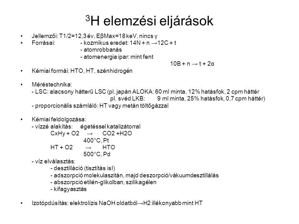 Alkalmazási példák 3 H meghatározása tejben TEJ ↓fagyasztva szárítás TEJPOR ↓égetés, oxidálás HTO ↓elnyeletés: vízben + LS koktél HTO/koktél LSC számlálás, értékelés pl.