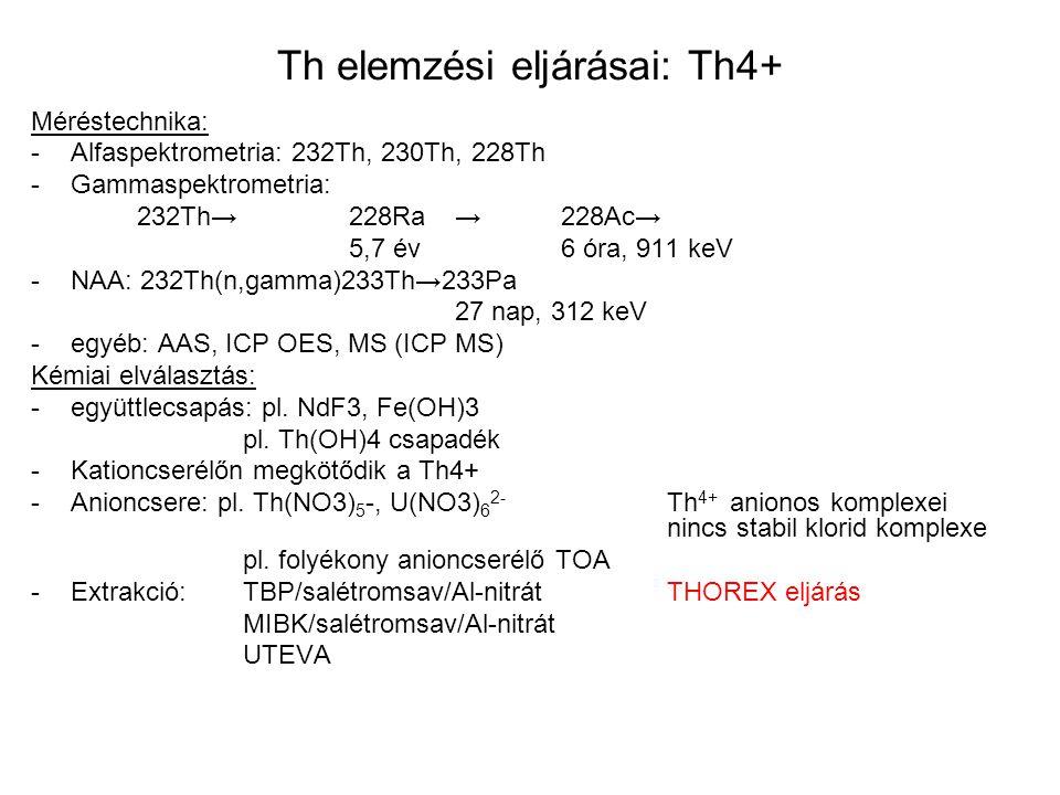 Th elválasztás alkalmazási példája: Th előállítás monazit homokból Monazit=Ce foszfát+ThO2 Lúgos ömlesztés: ThO2→Th(OH)4 Szűrés Oldás HCl-ban; pH=5-6 Th(OH)4 szelektív leálasztás Oldás salétromsavban TBP extrakció Th visszaextrahálás