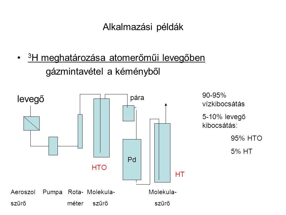 14 C elemzési eljárások Jellemzői: T1/2=5730 év, EβMax=156 keV, nincs γ Forrásai: - kozmikus eredet: 14N + n →14C + p - atomrobbanás - atomenergia ipar: mint fent 17O + n → 14C + α Kémiai formái: CO2, CO, szénhidrogén Méréstechnika: - LSC - proporcionális számláló Kémiai feldolgozása: - CO2-dá alakítás:égetéssel katalizátorral CxHy + O2 → CO2 +H2O 600oC, Pd CO + O2 → CO2 Hopcalite - CO2 elválasztás: - abszorpció lúgban: NaOH, Ca(OH)2 vagy Ba(OH)2 Pl.