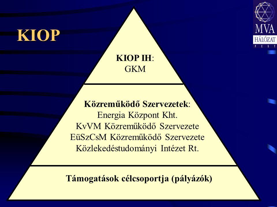 KIOP IH: GKM Közreműködő Szervezetek: Energia Központ Kht.