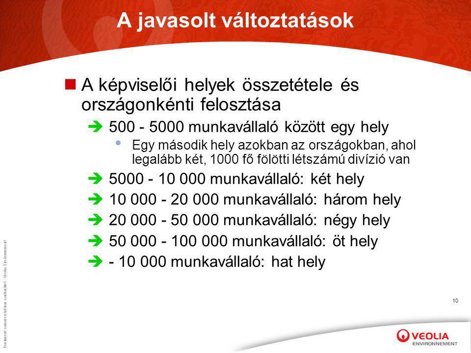 Document commercial non contractuel –Veolia Environnement Európa 21 országának képviselői Total France100 6246 Allemagne23 1664 Royaume-Uni16 9453 République Tchèque13 0323 Suède5 3982 Pologne8 1382 Italie5 5932 Espagne4 6212 Pays-Bas4 5681 Slovaquie4 0421 Roumanie3 6181 Belgique3 8932 Norvège3 3272 Hongrie2 7301 Lituanie1 4871 Danemark1 3251 Irlande1 2361 Finlande8071 Portugal7511 Slovénie6101 Estonie6071 206 51839