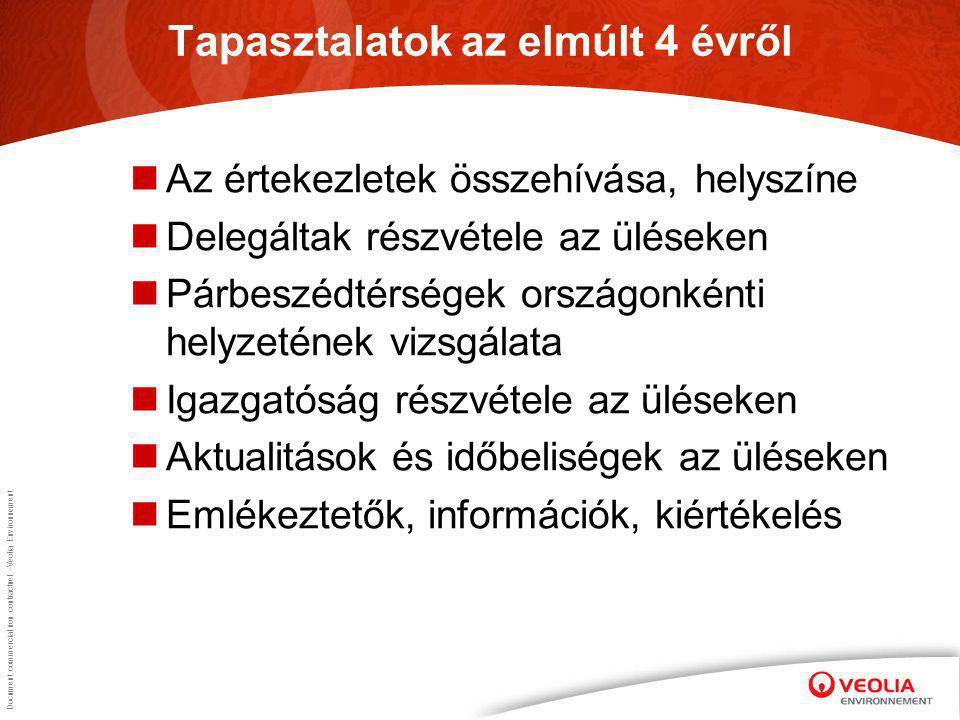 Document commercial non contractuel –Veolia Environnement Magyarországi országos párbeszédtér működése Kapcsolatfelvétel, működés elindult Érdekképviseleti részről igény van Meghatározó szerepe van az európai képviselő munkájának a párbeszédtér működésében Szükséges rögzíteni a képviseleti munkához a feltételek biztosítását