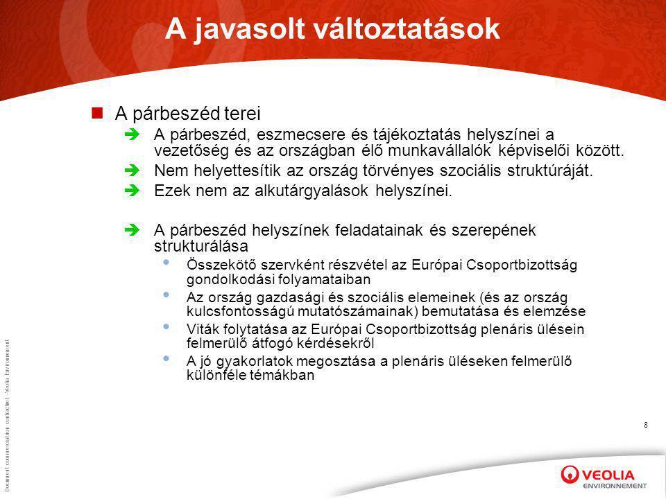 Document commercial non contractuel –Veolia Environnement 9 A javasolt változtatások Az Iroda összetétele  egy titkár és két helyettes titkár A párbeszéd tereinek pontos összetétele:  Divíziónként 1 tag+ az Európai Csoport bizottságának rendes tagja(i) és a póttag(ok) Az országos párbeszéd tér titkári szerepének meghatározása (tárgyalópartner a vezetőség számára) Az előkészítő ülések lebonyolítása A küszöbértékek felülvizsgálata az országonkénti tagok kijelöléséhez