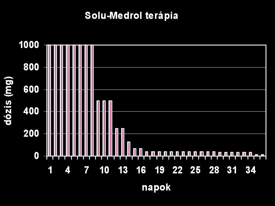 Fvs: 2,05 mmol/l !