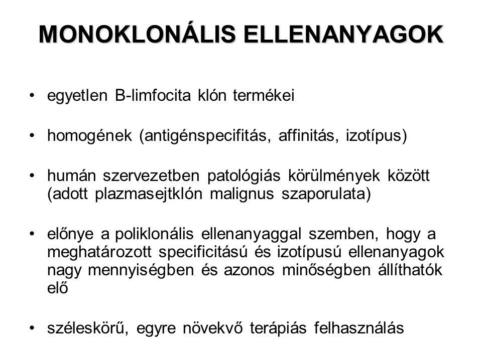 Poliklonális ellenanyagMonoklonális Ea.