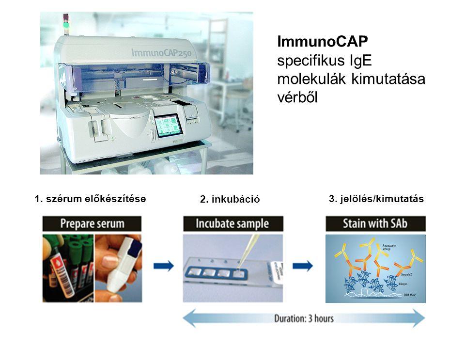 Prick-tesztSpecifikus IgE teszt vizsgálható számosszinte az összes allergének gyorsaság20 perc1-2 nap (eredmény) gyógyszereknem szabad nincs akadály antihisztamint szedni betegségsúlyos ekcémanincs akadály esetén kontraindikált költésgek20 € (összesen)20 € / specifikus IgE érzékenységmagaskissé alacsonyabb A Prick-teszt és a specifikus IgE teszt összehasonlítása