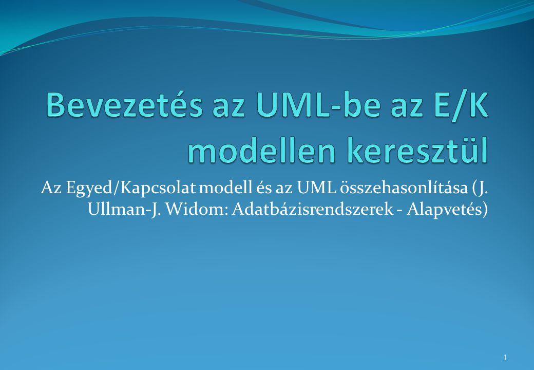 A terminológiák összehasonlítása UMLE/K- modell OsztályEgyedhalmaz ObjektumEgyedhalmaz eleme TársításBináris kapcsolat TársításosztályA kapcsolat attribútumai AlosztályOsztályhierarhia Aggregáció (összesítés)Sok-egy kapcsolat Kompozíció (összeállítás)Sok-egy kapcsolat hivatkozásépségi megszorítással 2