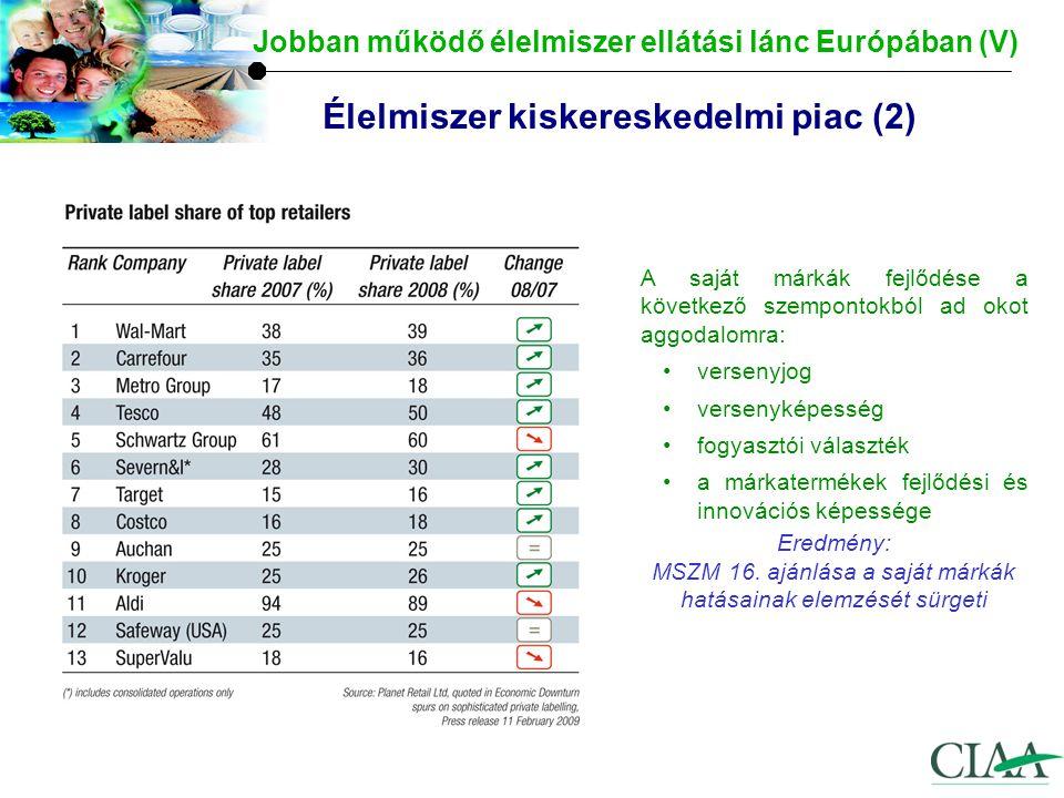 Következő lépések Jobban működő élelmiszer ellátási lánc Európában (VI) 1.FÓRUM létrehozása (új és kiterjesztett MSZMCS) az élelmiszerláncra vonatkozóan (2010 nyár) 2.Technikai platformok létrehozása a Fórumon belül: -Platform a szerződéses kapcsolatokról – az élelmiszerláncon belüli tisztességtelen gyakorlatokról és a kapcsolatok javításáról (EU Kódex, Nemzeti Kódexek, jogalkotás, status quo..?) - Platform az agrár-logisztikáról - Platform az élelmiszerek ármonitorozásáról - Platform on az agrár-élelmiszeripar versenyképességéről