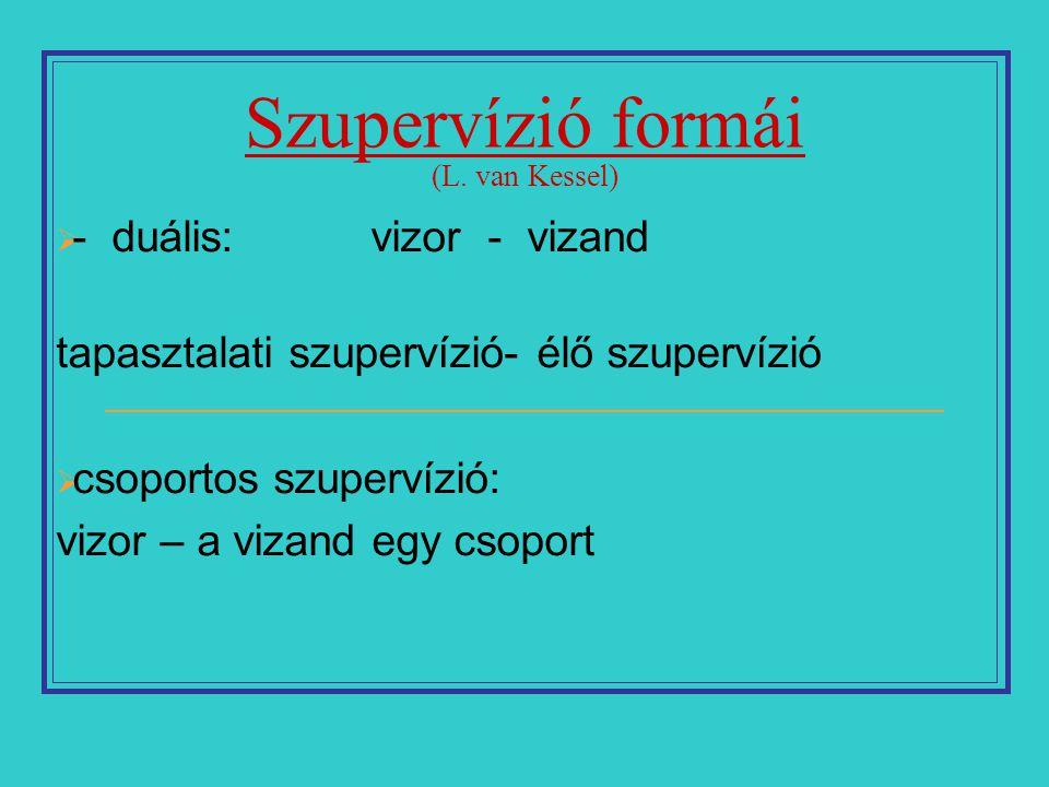 A szupervízió formái (Kozma) Tutori szupervízió: a szupervizand oktató kurzus résztvevője; a szupervízió hangsúlya a képzésen van!.