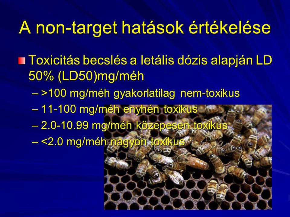 Kaptáronkénti méh pusztulás A méhek pusztulási aránya (kaptáronként): –<100 per nap – normális pusztulási arány –200-400 per nap - alacsony –500-900 per nap - közepes –>1000 per nap - magas