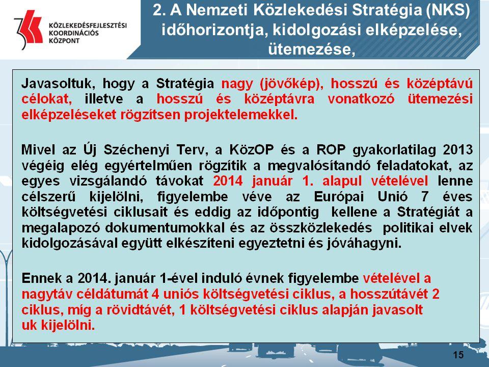 16 Előzőek alapján a Nemzeti Közlekedési Stratégiát 3 ütemre… Nagytávra 2041 Hosszútávra 2027 Középtávra 2020 javasoltuk elkészíteni alapul véve az EKFS szerkezeti felépítését … 2.