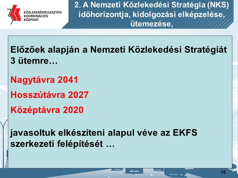 17 2. A Nemzeti Közlekedési Stratégia (NKS) időhorizontja, kidolgozási elképzelése, ütemezése,