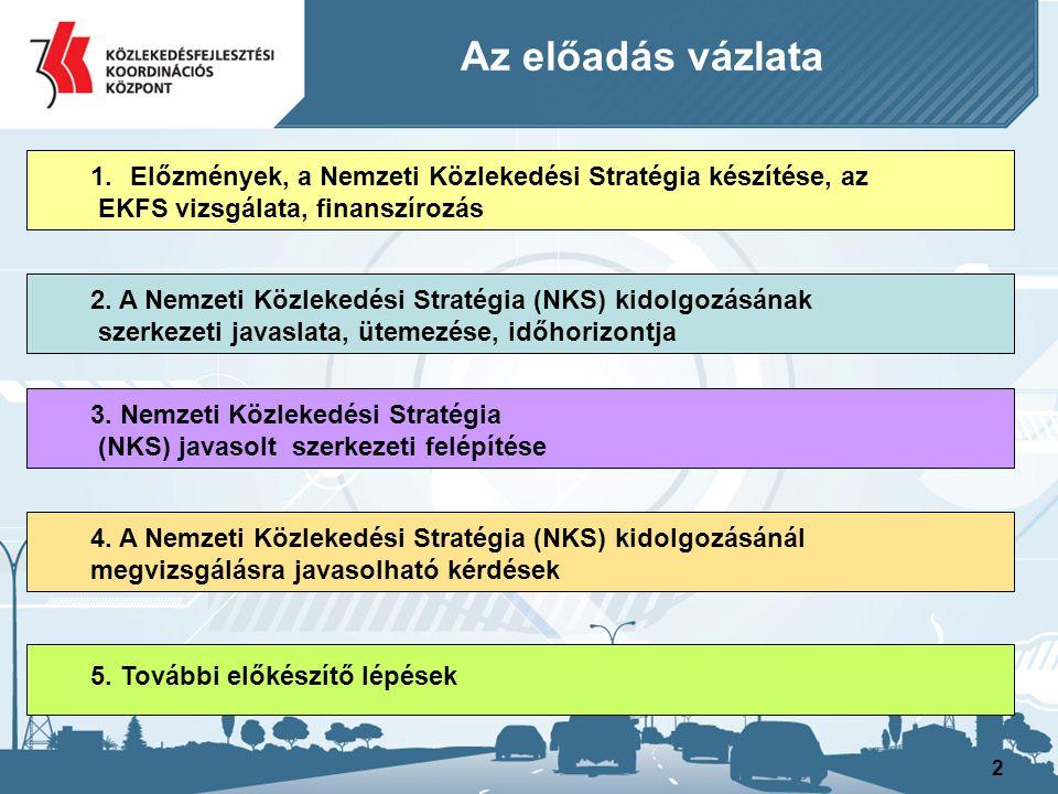 3 1.Előzmények, a Nemzeti Közlekedési Stratégia készítése, az EKFS vizsgálata, finanszírozás A Nemzeti Fejlesztési Minisztérium közlekedési helyettes államtitkára 2011.