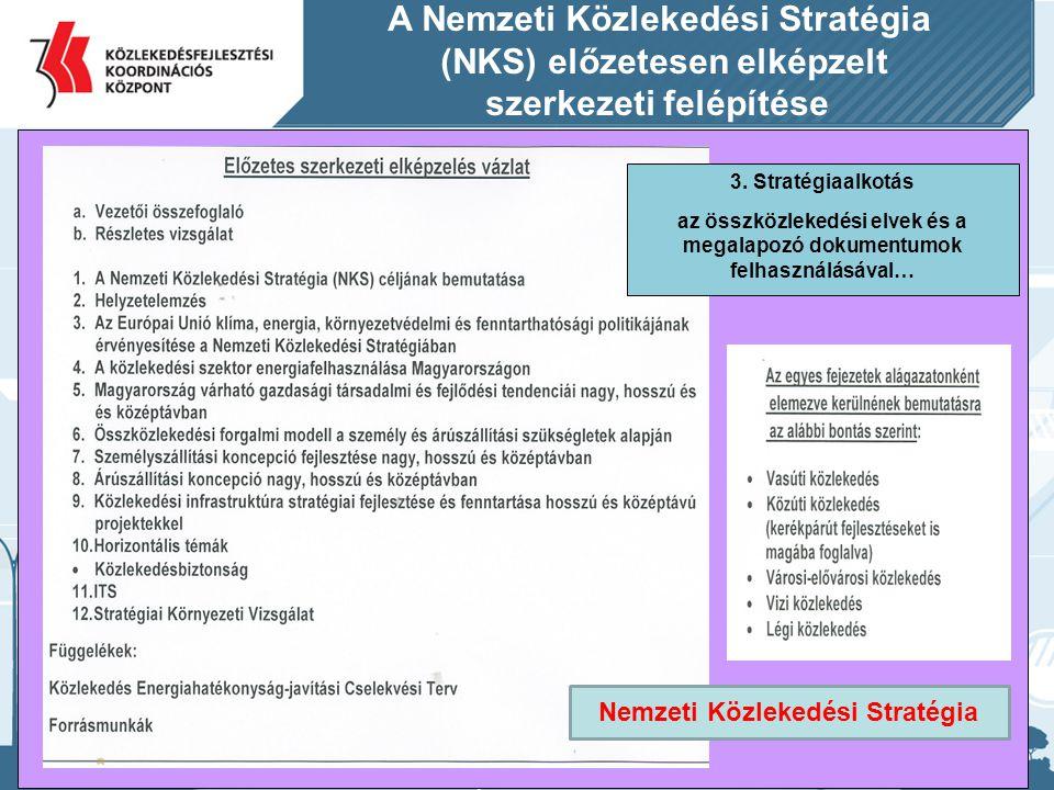 25 Vasúti alágazat: Vasúti szállítási alapadatok (árú, honnan hová megy milyen nagyságrendben) Összközlekedési szemléletű forgalmi modell kidolgozása Ütemes kínálati menetrend kérdései Menetrendalapú infrastruktúra tervezés két- és többvágányú pályaszakaszok emelt sebességű vonalszakaszok meghatározása TEN-T hálózat fejlesztési programja Vasúti hidak, alagutak Villamosítási koncepció ITS alkalmazási lehetőségei 4.