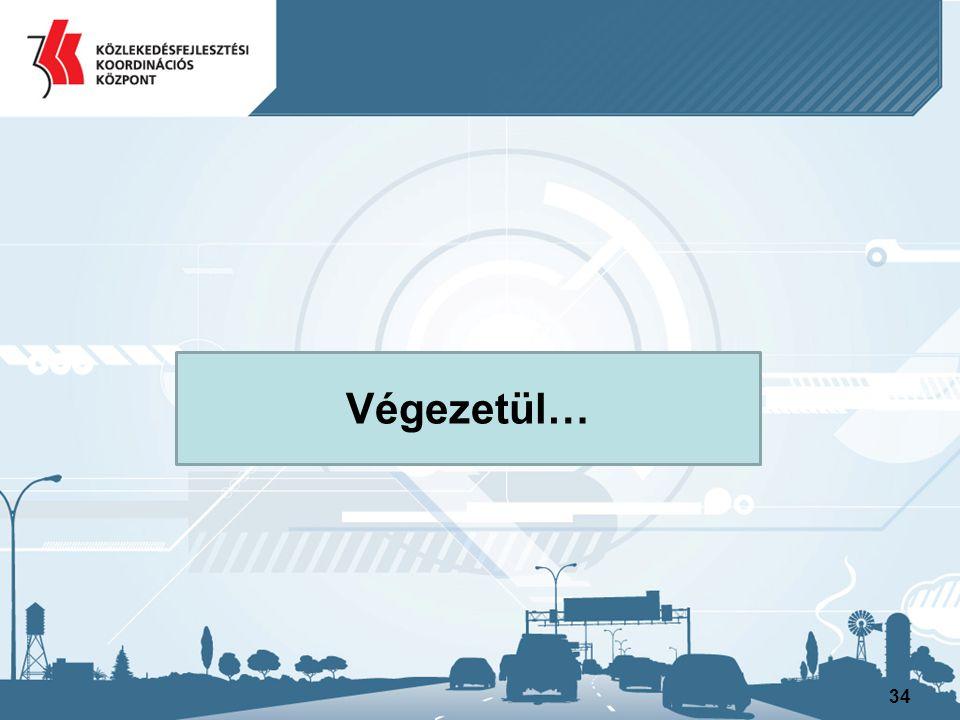 Az első modern hazai közlekedési hálózat fejlesztési koncepció gróf Széchenyi Istvántól… 1848 évi XXX.