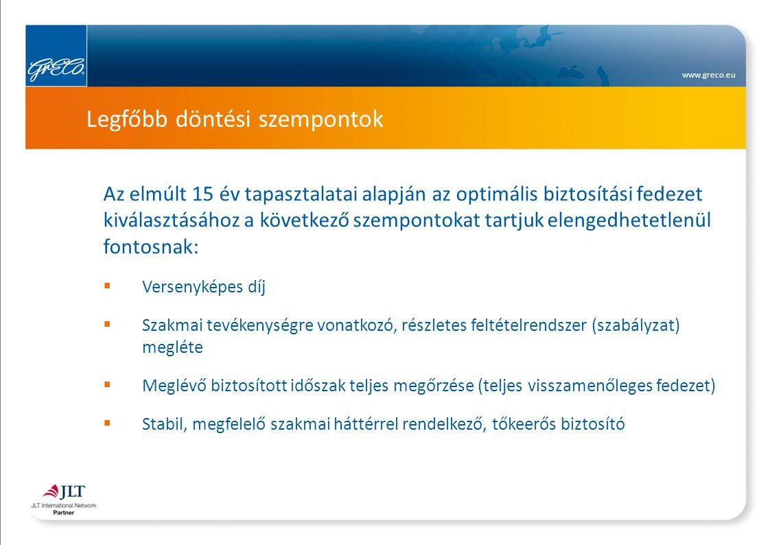 www.greco.eu Köszönjük a figyelmüket.All rights for this presentation are reserved.