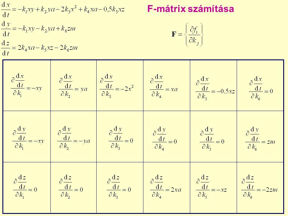 Jacobi-mátrix sajátérték-sajátvektor felbontása Jacobi-mátrix sajátérték-sajátvektor felbontása: sajátértékeket tartalmazó diagonális mátrix (komplex sajátértékek!) baloldali sajátvektorok (sorvektorok) mátrixa jobboldali sajátvektorok (oszlopvektorok) mátrixa A bal- és jobboldali sajátvektorok ortonormáltak: Ennek következtében: Jacobi-mátrix nagyon fontos, mert megadja, hogyan változik f i ha Y j megváltozik.