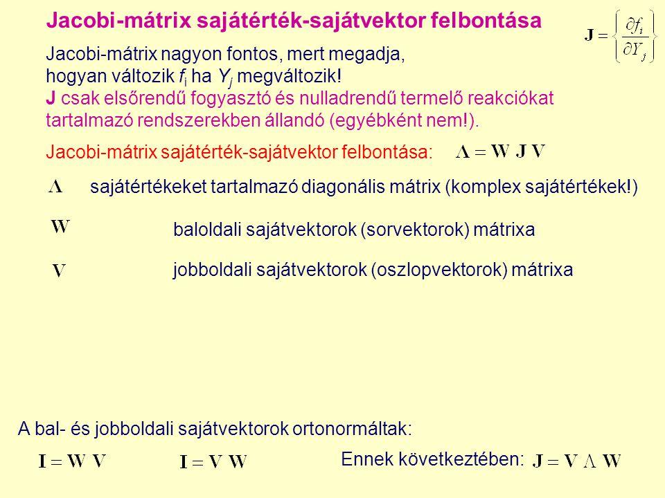 Merev differenciálegyenlet-rendszerek Jacobi-mátrix sajátérték-sajátvektor analízisének eredménye:  i = -1 /   Re( i )   a rendszer i.
