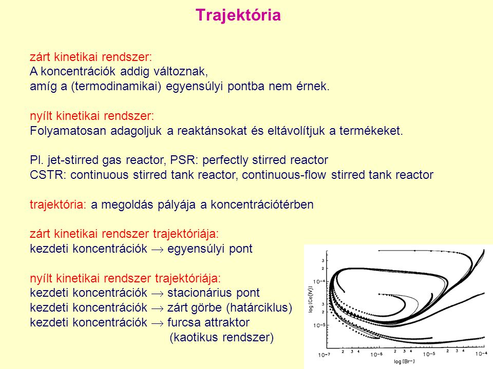 Trajektória Mozgás a koncentrációtérben: Ez az ábra az időt nem tartalmazza, de néha érdekesebb, mint a koncentráció  idő görbék.