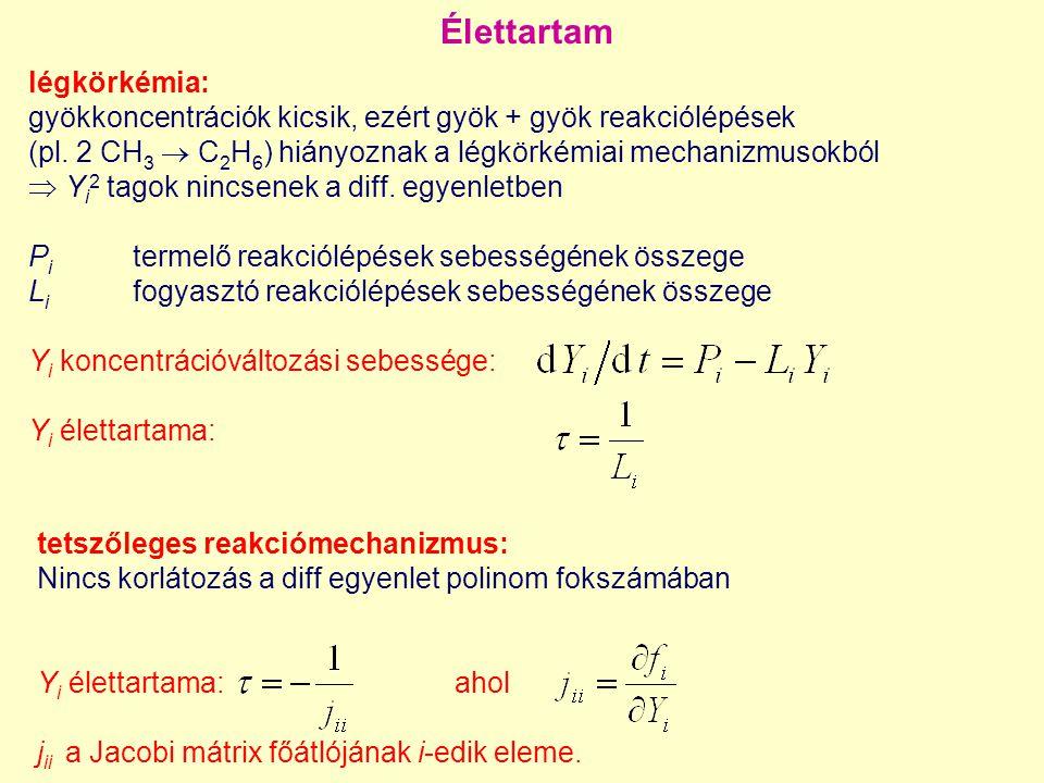 Példa A  Bk 1 A + C  Dk 2 B  Ak 3 Az A anyag koncentrációváltozási sebessége: A légkörkémiai élettartam: Az általános élettartam: