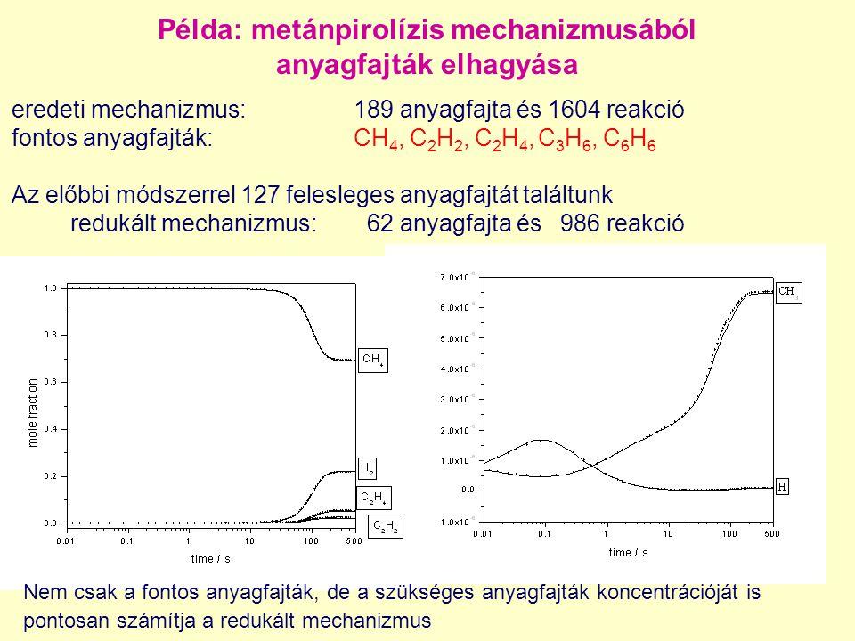Reakciók összevonása Reakciók összevonása sebességmeghatározó lépés miatt: A + B  C + D v 1 = k 1 ab lassú  sebességmeghatározó D + E  F v 2 = k 2 de gyors +_______________ A + B  C + F - E v = k 1 ab A számított koncentrációváltozási sebességek ugyanazok.