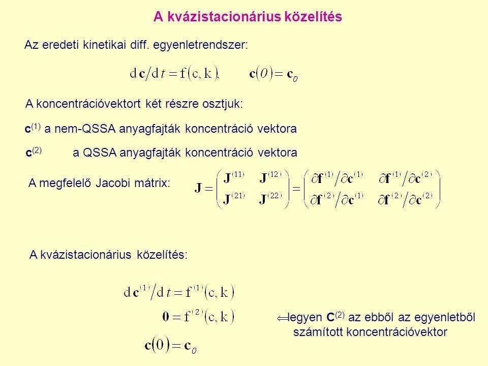 A kvázistacionárius közelítés (QSSA) helyi hibája QSSA közelítés hibája = az anyagfajta élettartama  a koncentrációváltozási sebessége  c = c (2) - C (2) a QSSA helyi hibája A QSSA anyagfajták termelődési sebességének Taylor sora a QSSA koncentrációk körül: Tehát a helyi hiba számítása több QSSA anyag esetén: A helyi hiba számítása egyetlen QSSA anyag esetén: 
