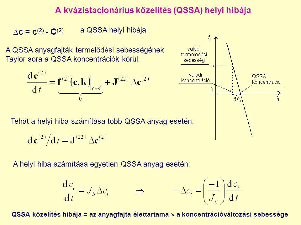 Lassú sokaságok közvetlen számítása y M a sokaság felületén levő pont f(y M ) a pont mozgási sebessége (a sokaság felületén!).