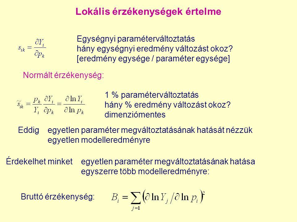 Lokális érzékenységek felhasználása 1.Modellek elemzése Paraméterperturbáció hatása a modellszámításra Kooperáló paraméterek azonosítása 2.Modellek redukálása Hatástalan paraméterek azonosítása, és így sokkal kevesebb paramétert tartalmazó, ám elegendőn pontos modellek előállítása 3.Lokális bizonytalanságanalízis A globális bizonytalanságanalízisnél kevésbé pontosan, de nagyon kis számításigénnyel ad eredményeket 4.Paraméterbecslés A gradiensmódszerek mindig az érzékenységi együtthatók (rejtett) számításán alapulnak Hatásos paraméterek számának meghatározása Kísérlettervezés