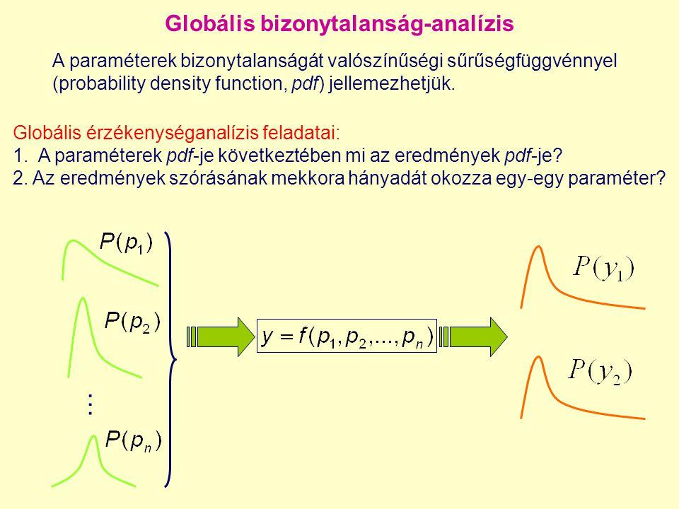Monte Carlo módszer Olyan, mint rulettezni Monte Carlo-ban :-) Kisorsolunk több ezer paraméterkészletet úgy, hogy megfeleljen a paraméterek közös pdf-jének.