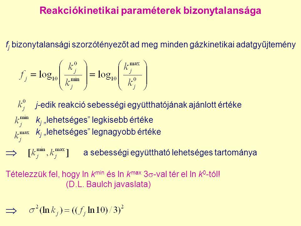 Termodinamikai adatok bizonytalansága A felhasznált termodinamikai adatok: hőkapacitás (számítható statisztikus termodinamikából) entrópia (számítható statisztikus termodinamikából) standard képződési entalpia (mérik vagy maga szinten számítják) ajánlott értékét és szórását adatbázisok tartalmazzák Korrelált valószínűségi változók-e a képződési entalpiák.