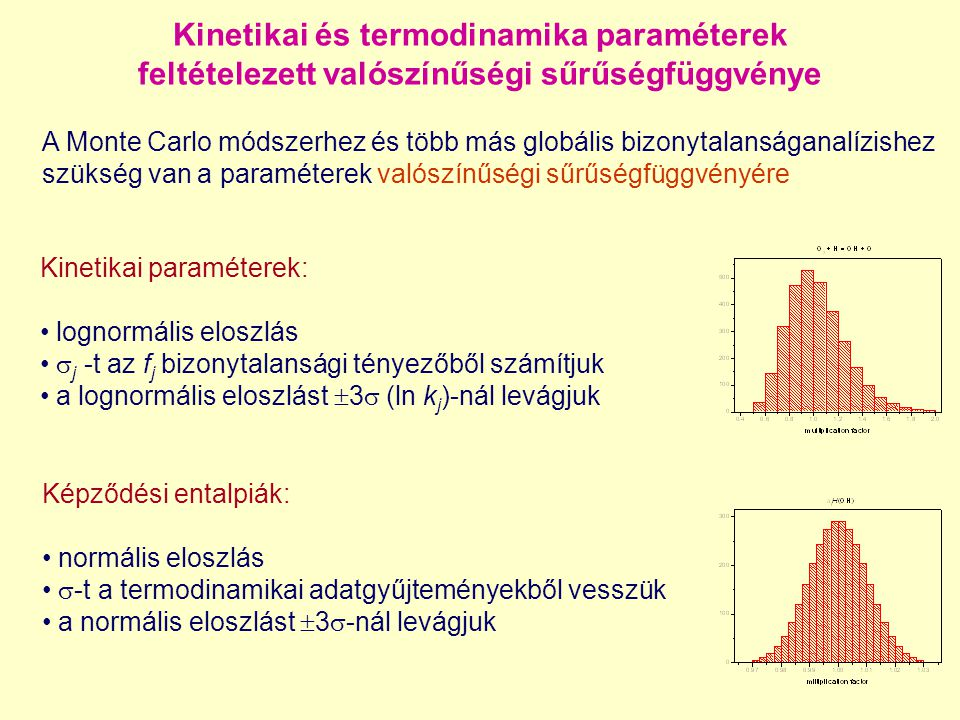 paraméterek pdf-je eredmények pdf-je  3000 Monte Carlo szimuláció